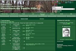 Genealogía de la Familia Hitler