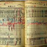 Encuentran expedientes médicos del tratramiento a pacientes de los bombardeos atómicos de 1945